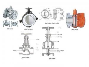 Mengenal Katup untuk Pabrik Industri
